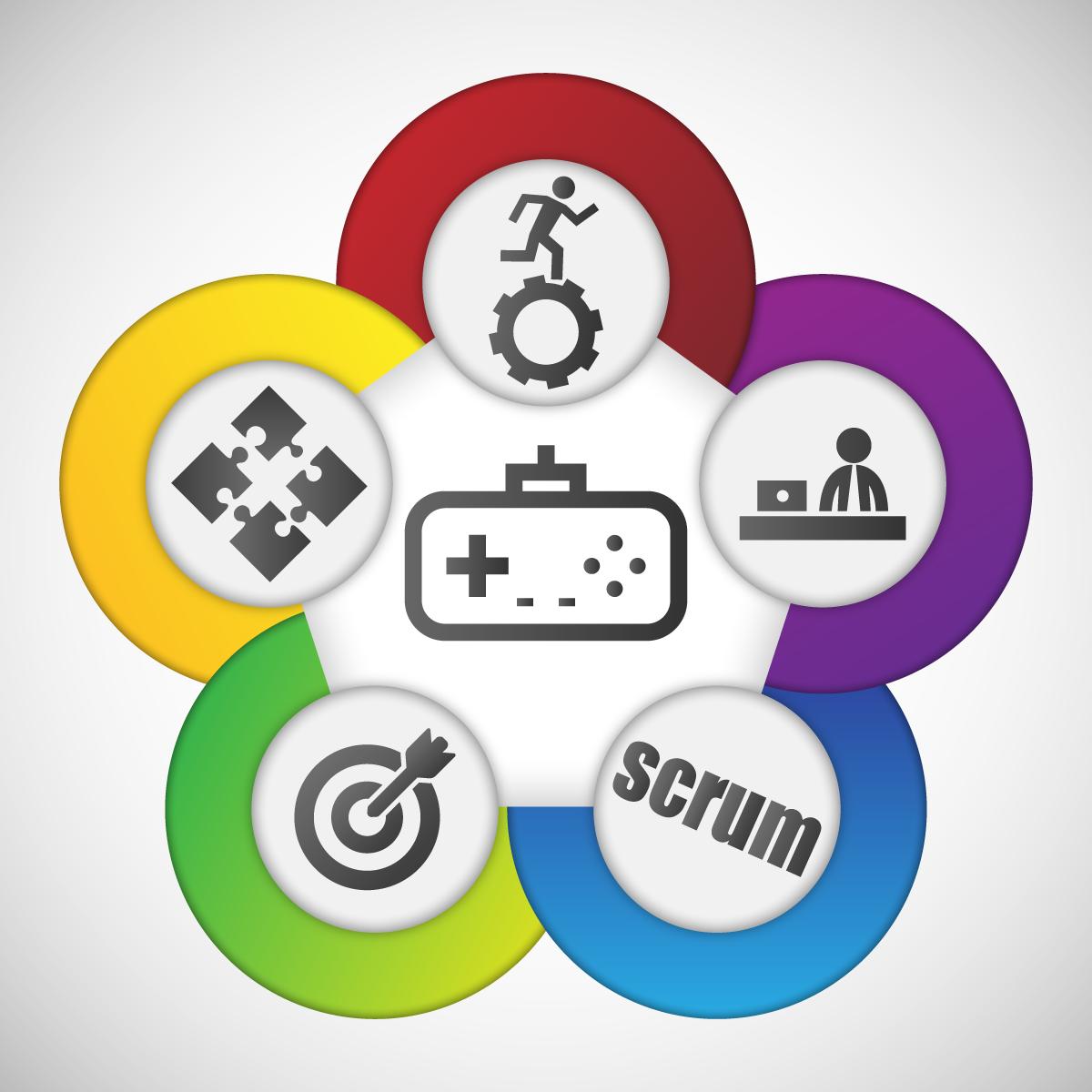 Gestionando Proyectos con Metodologías Ágiles -   SCRUM MANAGER